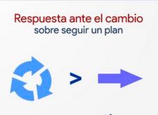 Respuesta ante el cambio sobre seguir un plan