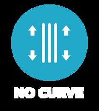 Non Curveable