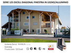 Serie 125 Excell