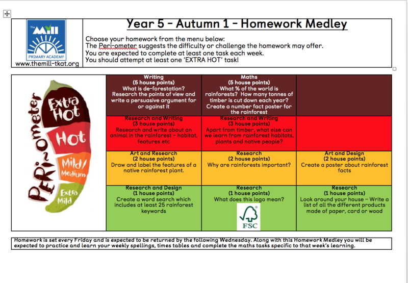 Picture for question As a parent I like the homework format