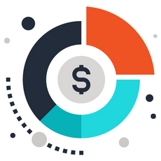 Making More Sales - Sales Optimization