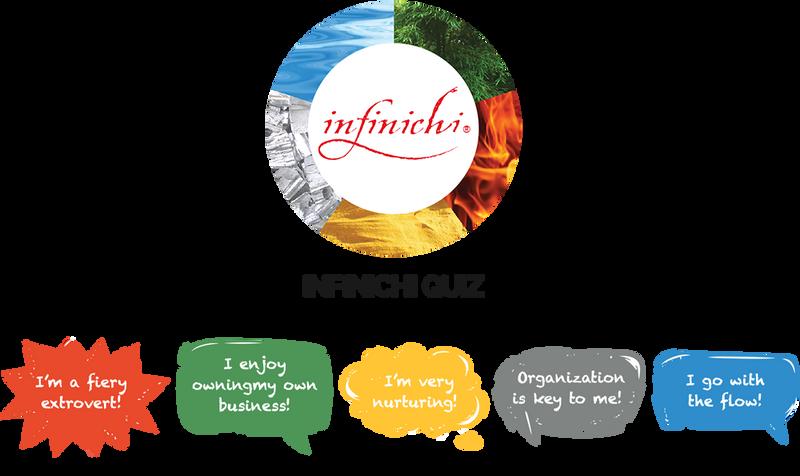 Find your element – Infinichi 2018