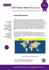 masses4masses - Research Impact
