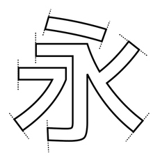 學習繪製合理的筆畫造型與切角