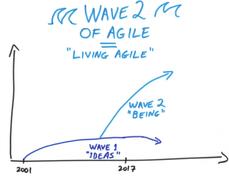 Living agile
