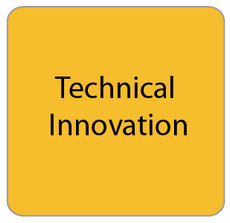 Technical Innovation