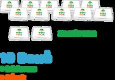 Předplatné - 10 Boxů + 2 Zdarma