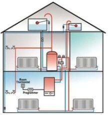 Regular Boiler (With Tanks)