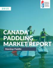 2015 SUP Market Report  $250 USD